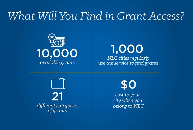 grant access_webgraphic.png